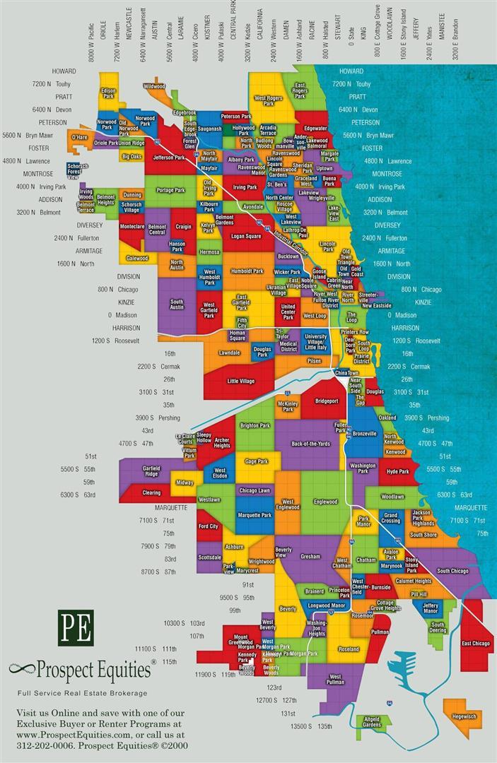 real estate Chicago, IL